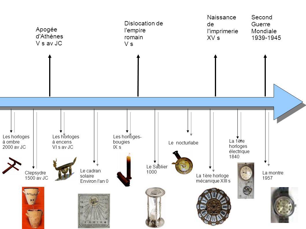Les horloges à ombre 2000 av JC Clepsydre 1500 av JC Le cadran solaire Environ l'an 0 Les horloges à encens VI s av JC Les horloges- bougies IX s Le S