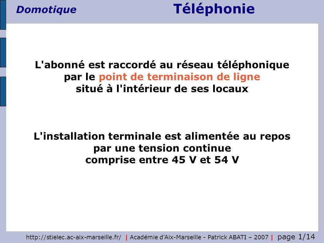 Téléphonie Domotique http://stielec.ac-aix-marseille.fr/ | Académie d Aix-Marseille - Patrick ABATI – 2007 | page 2/14 Ce point est généralement matérialisé par le Dispositif de Terminaison Intérieur (DTI) Ce dispositif est équipé d un module RC (R=20K et C = 2,2uF) ou module d essais pour tester la ligne à partir du réseau lorsque les téléphones sont débranchés Point de terminaison de ligne