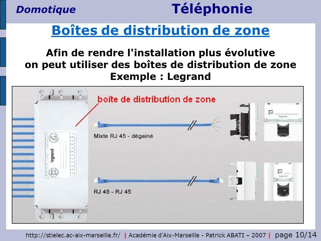 Téléphonie Domotique http://stielec.ac-aix-marseille.fr/   Académie d'Aix-Marseille - Patrick ABATI – 2007   page 10/14 Afin de rendre l'installation