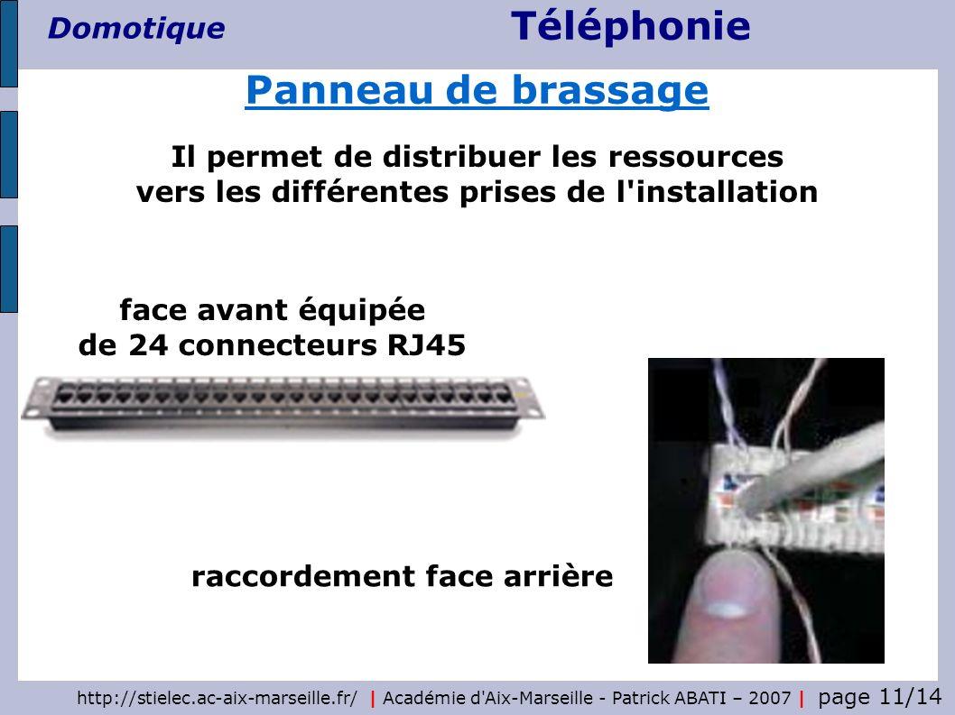 Téléphonie Domotique http://stielec.ac-aix-marseille.fr/   Académie d'Aix-Marseille - Patrick ABATI – 2007   page 11/14 Il permet de distribuer les re