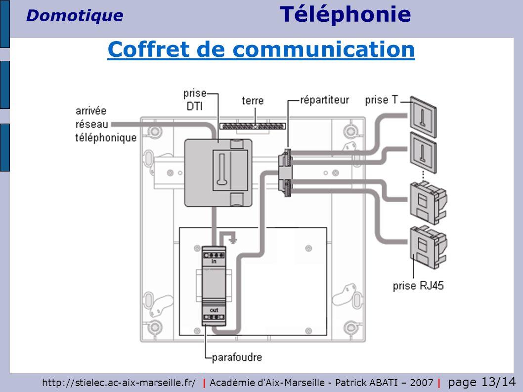 Téléphonie Domotique http://stielec.ac-aix-marseille.fr/   Académie d'Aix-Marseille - Patrick ABATI – 2007   page 13/14 Coffret de communication