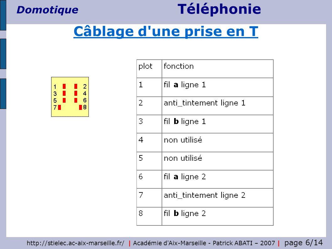 Téléphonie Domotique http://stielec.ac-aix-marseille.fr/   Académie d'Aix-Marseille - Patrick ABATI – 2007   page 6/14 Câblage d'une prise en T