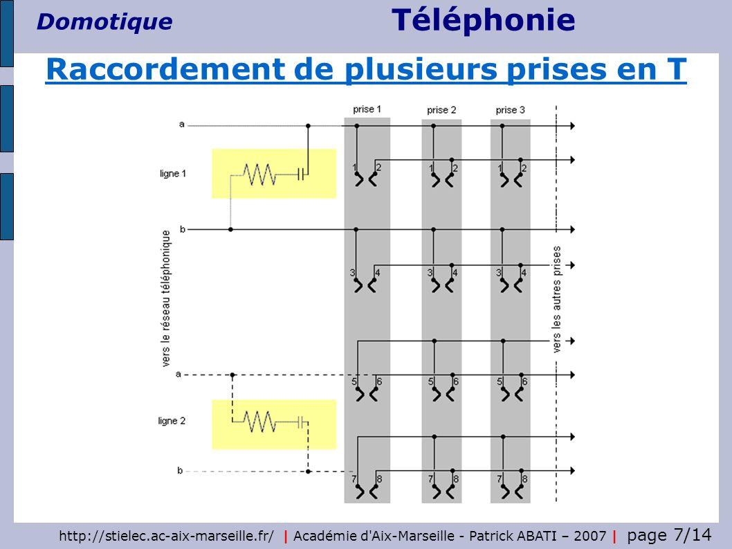 Téléphonie Domotique http://stielec.ac-aix-marseille.fr/ | Académie d Aix-Marseille - Patrick ABATI – 2007 | page 8/14 Si une deuxième ligne téléphonique est nécessaire elle utilisera les bornes 7 et 8 Cette prise communément appelée RJ45 est destinée à remplacer la prise en T Les affectations des bornes (Ethernet, téléphone et télévision) sont données dans le tableau ci-dessous Prise CEI 60603-7