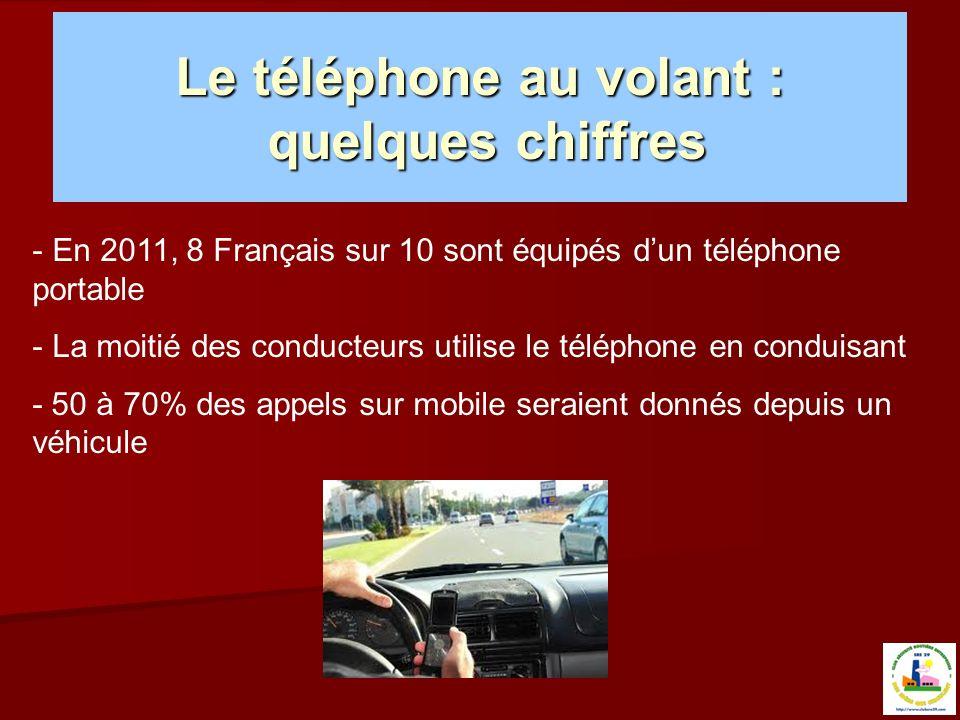 Le téléphone au volant : quelques chiffres - En 2011, 8 Français sur 10 sont équipés dun téléphone portable - La moitié des conducteurs utilise le tél