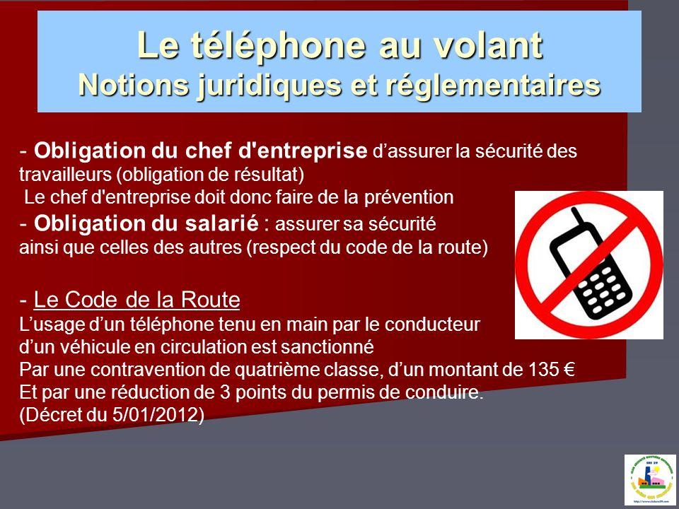 Le téléphone au volant : prévention 1.Engagement de lentreprise : direction, encadrement, CHSCT… 2.Evaluation des risques 3.Besoins réels à analyser : déplacements (les limiter au maximum…), communications (sont-elles indispensables…) 4.Protocole dutilisation du portable à établir : renvoi automatique vers un poste sédentaire, messagerie, arrêt du véhicule pour consulter les messages ou téléphoner…