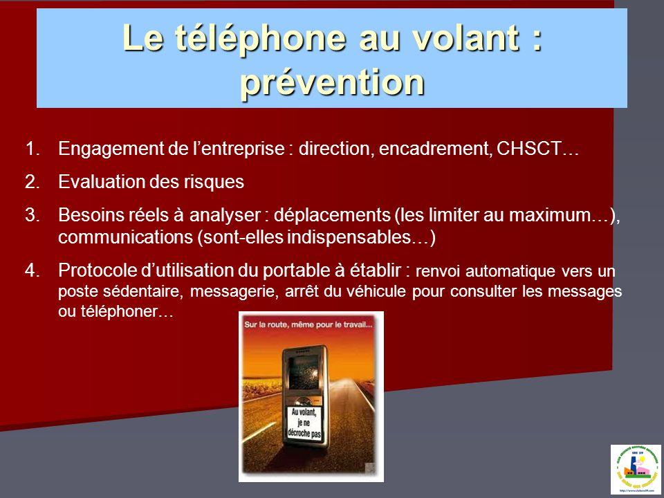 Le téléphone au volant : prévention 1.Engagement de lentreprise : direction, encadrement, CHSCT… 2.Evaluation des risques 3.Besoins réels à analyser :