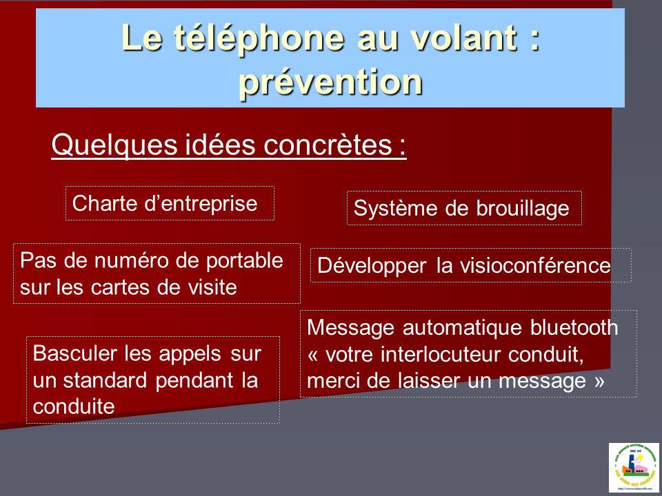 Le téléphone au volant : prévention Quelques idées concrètes : Charte dentreprise Développer la visioconférence Système de brouillage Basculer les app