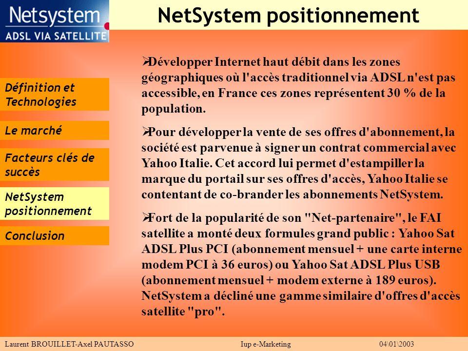 Définition et Technologies Le marché Facteurs clés de succès Conclusion NetSystem positionnement Laurent BROUILLET-Axel PAUTASSO Iup e-Marketing 04\01