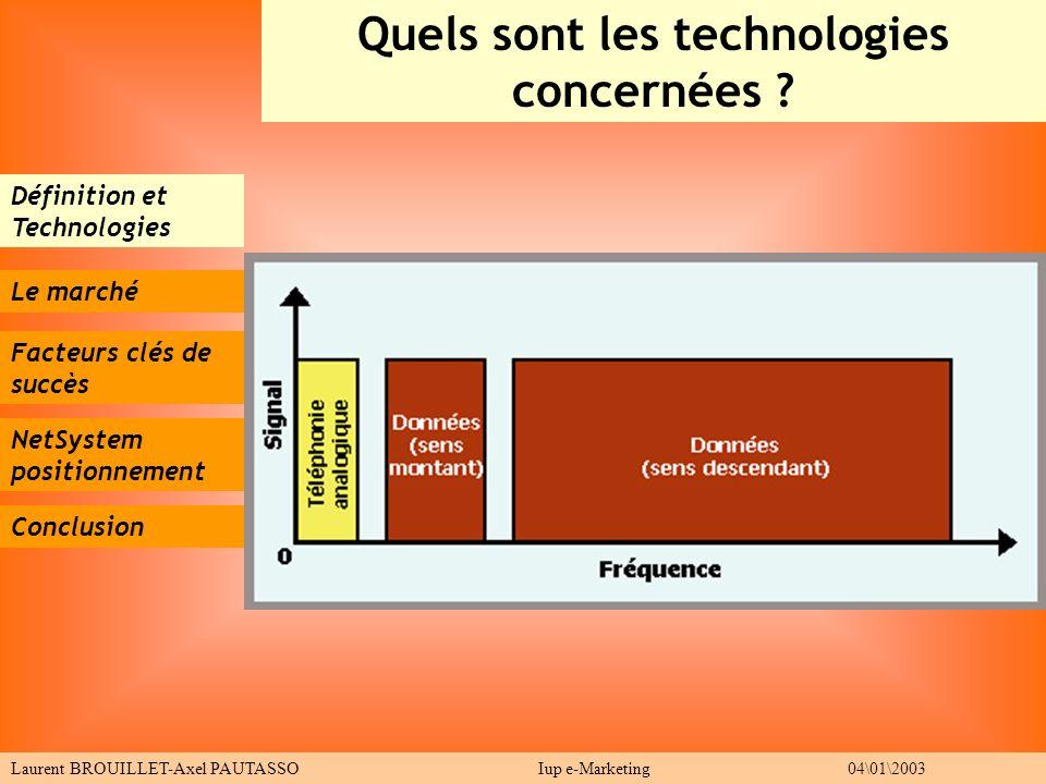 Définition et Technologies Le marché Facteurs clés de succès Conclusion Quels sont les technologies concernées ? Laurent BROUILLET-Axel PAUTASSO Iup e