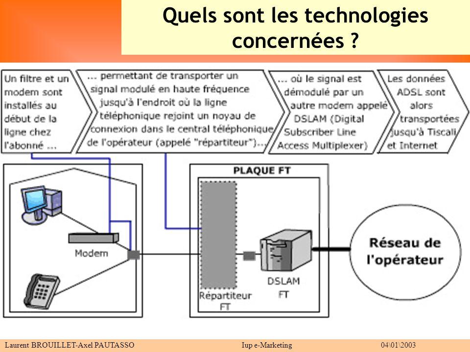Quels sont les technologies concernées ? Laurent BROUILLET-Axel PAUTASSO Iup e-Marketing 04\01\2003