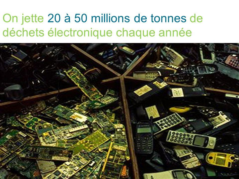 On jette 20 à 50 millions de tonnes de déchets électronique chaque année Source : Umicore