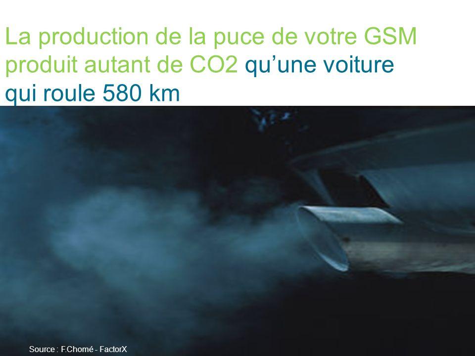 La production de la puce de votre GSM produit autant de CO2 quune voiture qui roule 580 km Source : F.Chomé - FactorX
