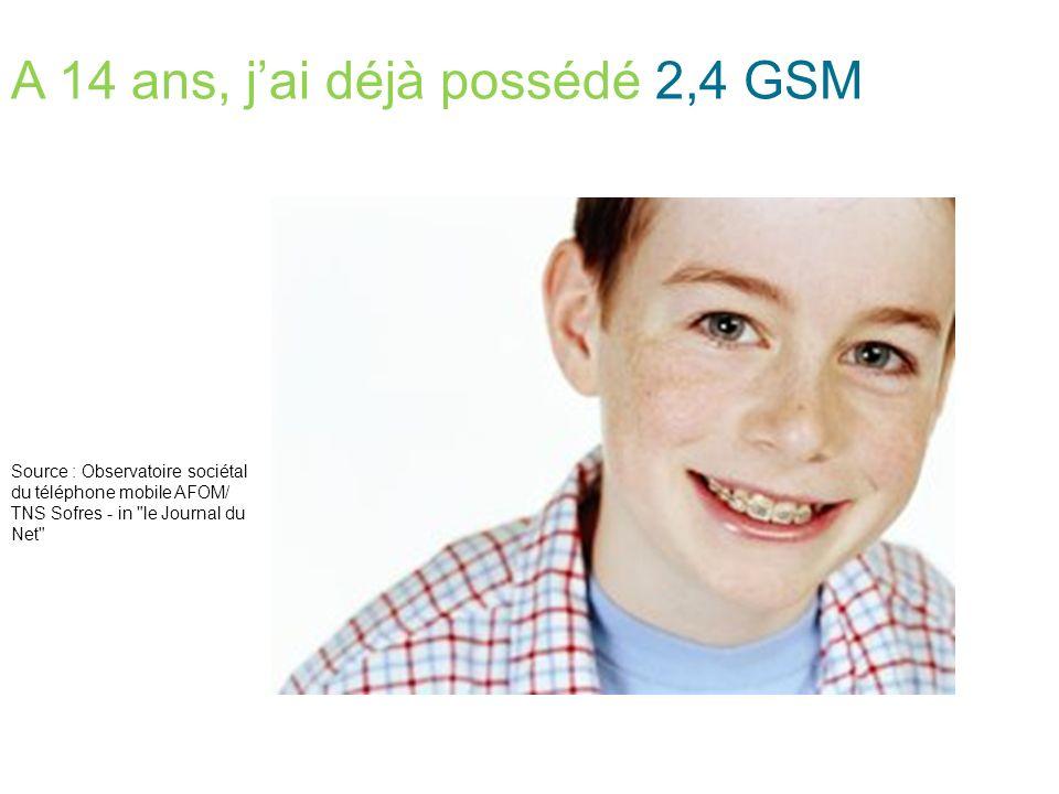 A 14 ans, jai déjà possédé 2,4 GSM Source : Observatoire sociétal du téléphone mobile AFOM/ TNS Sofres - in le Journal du Net