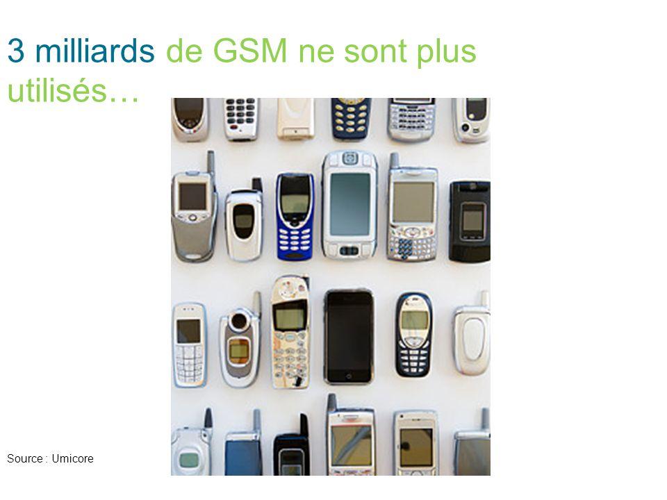 3 milliards de GSM ne sont plus utilisés… Source : Umicore
