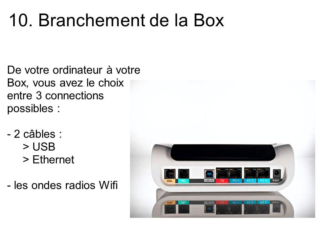 10. Branchement de la Box De votre ordinateur à votre Box, vous avez le choix entre 3 connections possibles : - 2 câbles : > USB > Ethernet - les onde