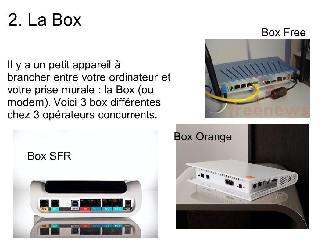2. La Box Il y a un petit appareil à brancher entre votre ordinateur et votre prise murale : la Box (ou modem). Voici 3 box différentes chez 3 opérate