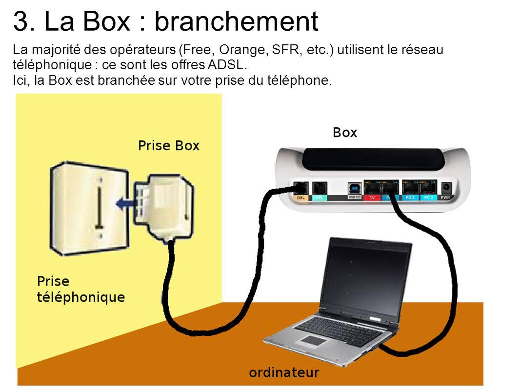 3. La Box : branchement La majorité des opérateurs (Free, Orange, SFR, etc.) utilisent le réseau téléphonique : ce sont les offres ADSL. Ici, la Box e