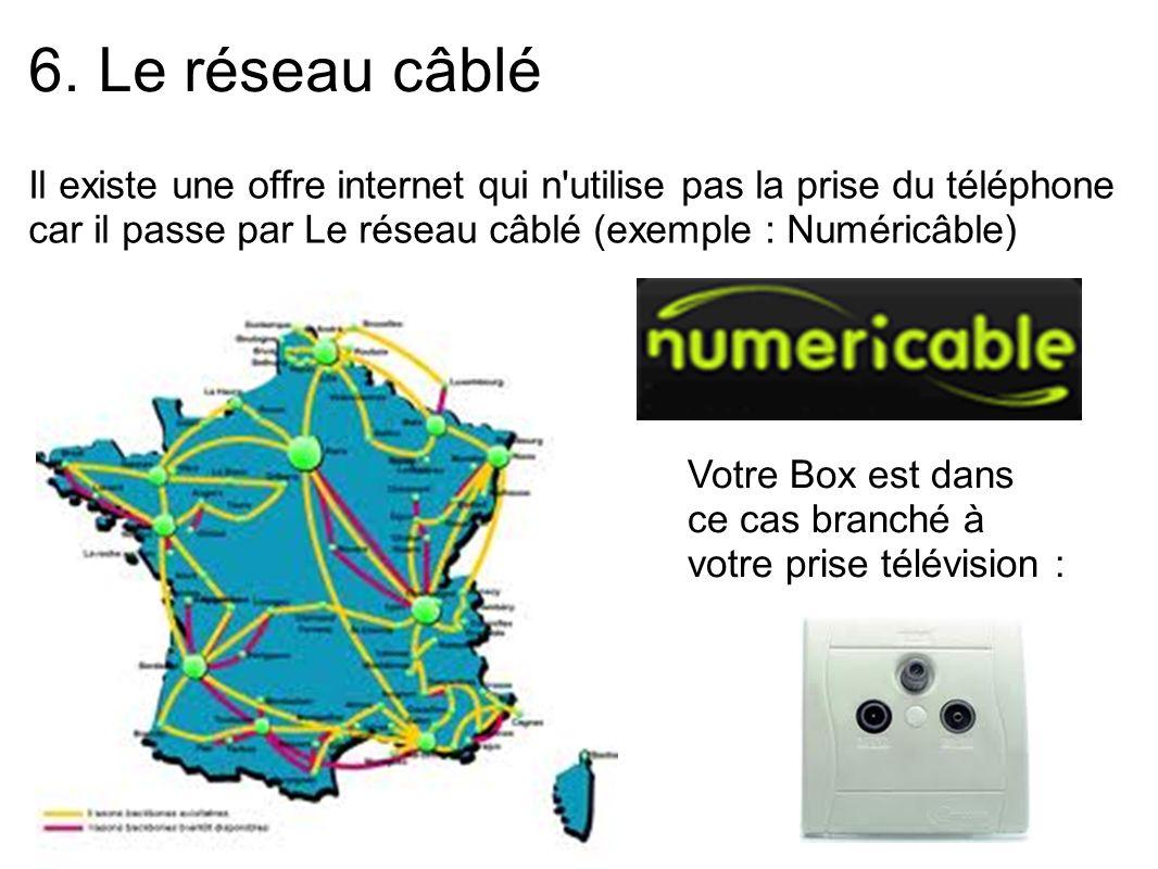 6. Le réseau câblé Il existe une offre internet qui n'utilise pas la prise du téléphone car il passe par Le réseau câblé (exemple : Numéricâble) Votre