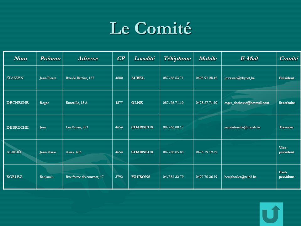 Le Comité NomPrénomAdresseCPLocalitéTéléphoneMobileE-MailComité STASSENJean-Pierre Rue de Battice, 137 4880AUBEL087/68.63.710498.91.28.42jpstassen@skynet,bePrésident DECHESNERoger Bouteille, 18 A 4877OLNE087/26.71.100478.27.71.10roger_dechesne@hotmail.comSecrétaire DEBRUCHEJean Les Fawes, 391 4654CHARNEUX087/66.00.17jeandebruche@tiscali.beTrésorier ALBERTJean-Marie Asses, 436 4654CHARNEUX087/68.85.850476.79.19.32 Vice- président BORLEZBenjamin Rue ferme du couvent, 17 3793FOURONS04/381.33.790497.70.36.19benjaborlez@tele2.be Past- president