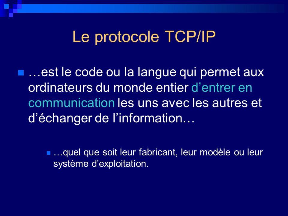 Le protocole TCP/IP …est le code ou la langue qui permet aux ordinateurs du monde entier dentrer en communication les uns avec les autres et déchanger