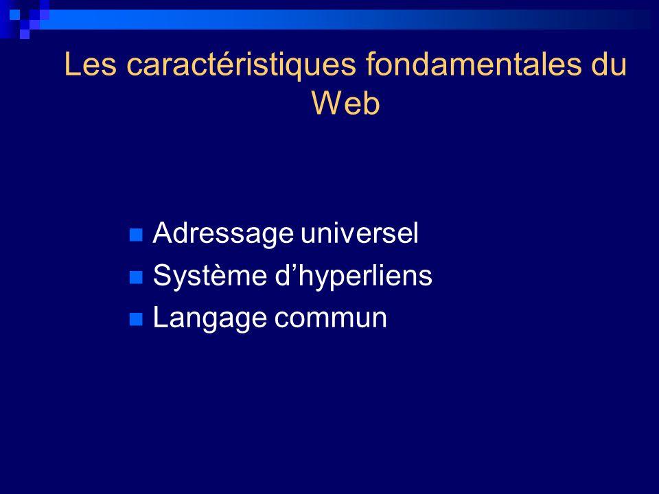 Les caractéristiques fondamentales du Web Adressage universel Système dhyperliens Langage commun