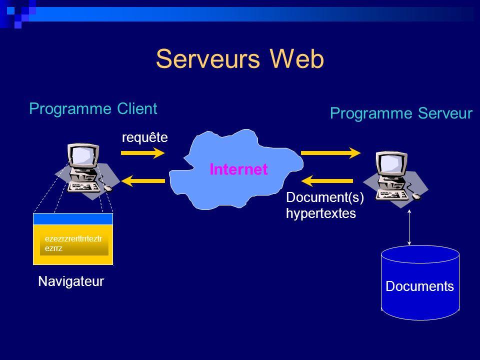 Serveurs Web Programme Client Programme Serveur Internet ezezrzrerttrrteztr ezrrz Documents Document(s) hypertextes requête Navigateur