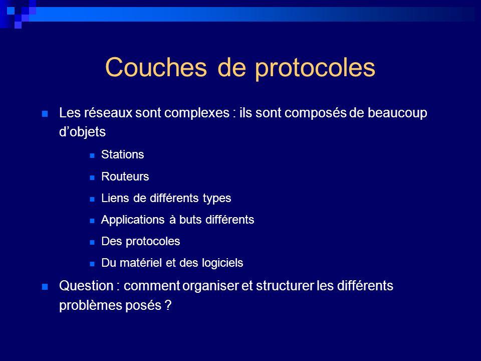 Couches de protocoles Les réseaux sont complexes : ils sont composés de beaucoup dobjets Stations Routeurs Liens de différents types Applications à bu