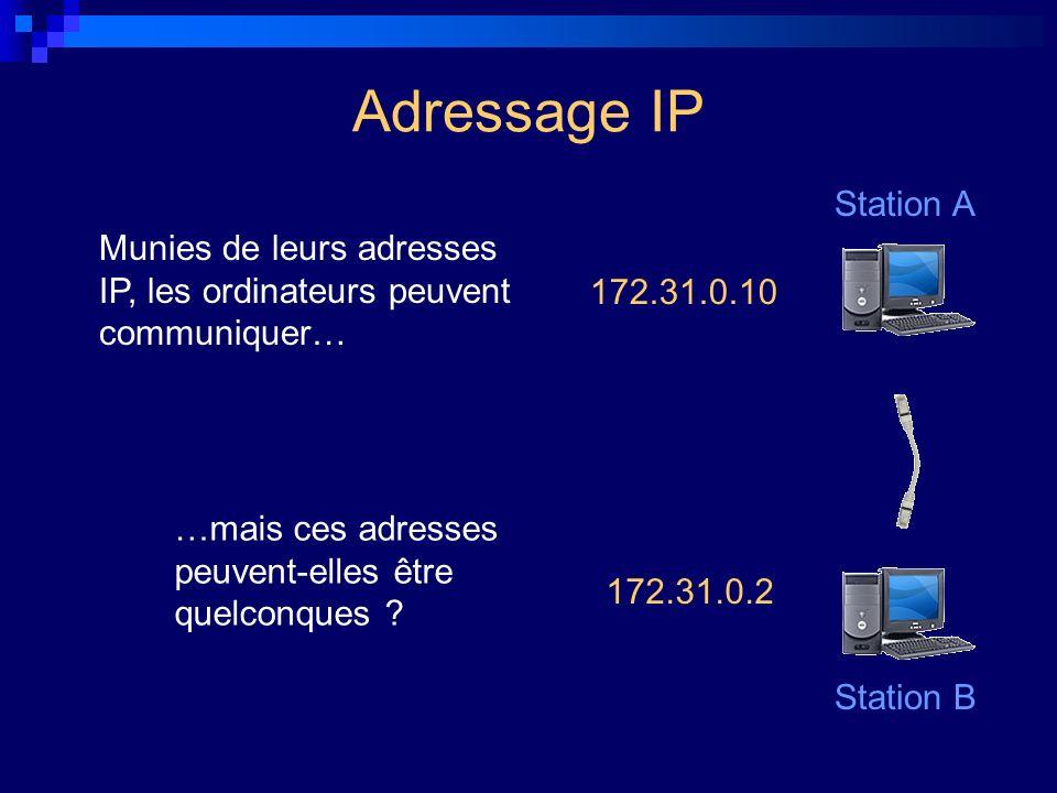 Munies de leurs adresses IP, les ordinateurs peuvent communiquer… …mais ces adresses peuvent-elles être quelconques ? Adressage IP 172.31.0.10 172.31.