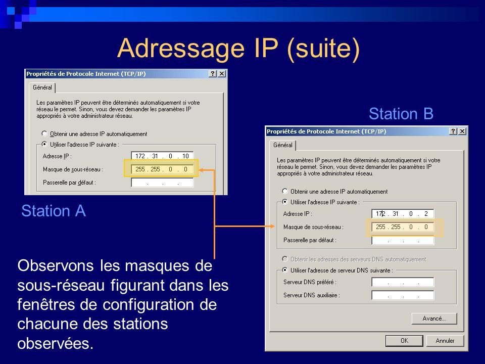 Observons les masques de sous-réseau figurant dans les fenêtres de configuration de chacune des stations observées. Adressage IP (suite) Station A Sta