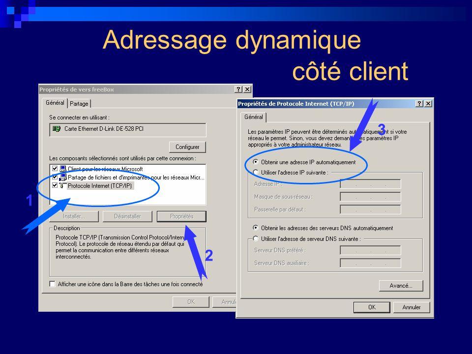 Adressage dynamique côté client 1 2 3