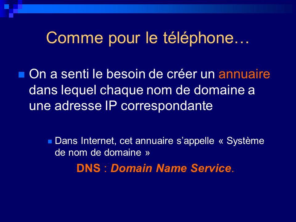 Comme pour le téléphone… On a senti le besoin de créer un annuaire dans lequel chaque nom de domaine a une adresse IP correspondante Dans Internet, ce