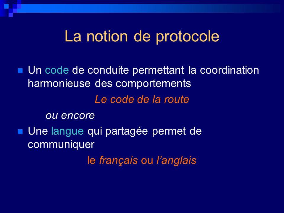 La notion de protocole Un code de conduite permettant la coordination harmonieuse des comportements Le code de la route ou encore Une langue qui parta