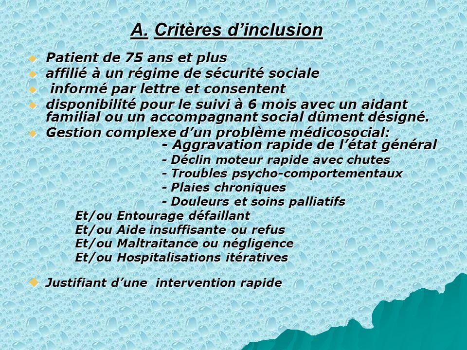 A. Critères dinclusion Patient de 75 ans et plus Patient de 75 ans et plus affilié à un régime de sécurité sociale affilié à un régime de sécurité soc