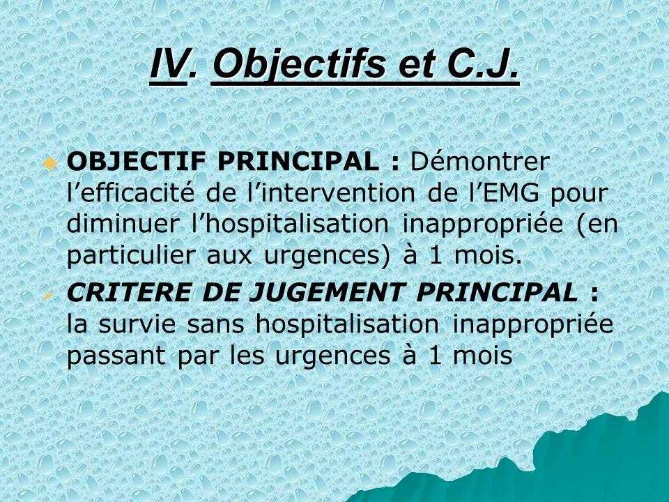IV. Objectifs et C.J. OBJECTIF PRINCIPAL : Démontrer lefficacité de lintervention de lEMG pour diminuer lhospitalisation inappropriée (en particulier