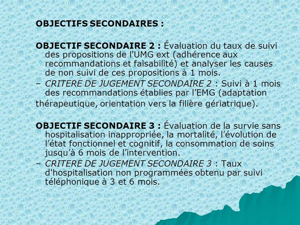 OBJECTIFS SECONDAIRES : OBJECTIF SECONDAIRE 2 : Évaluation du taux de suivi des propositions de l'UMG ext (adhérence aux recommandations et faisabilit