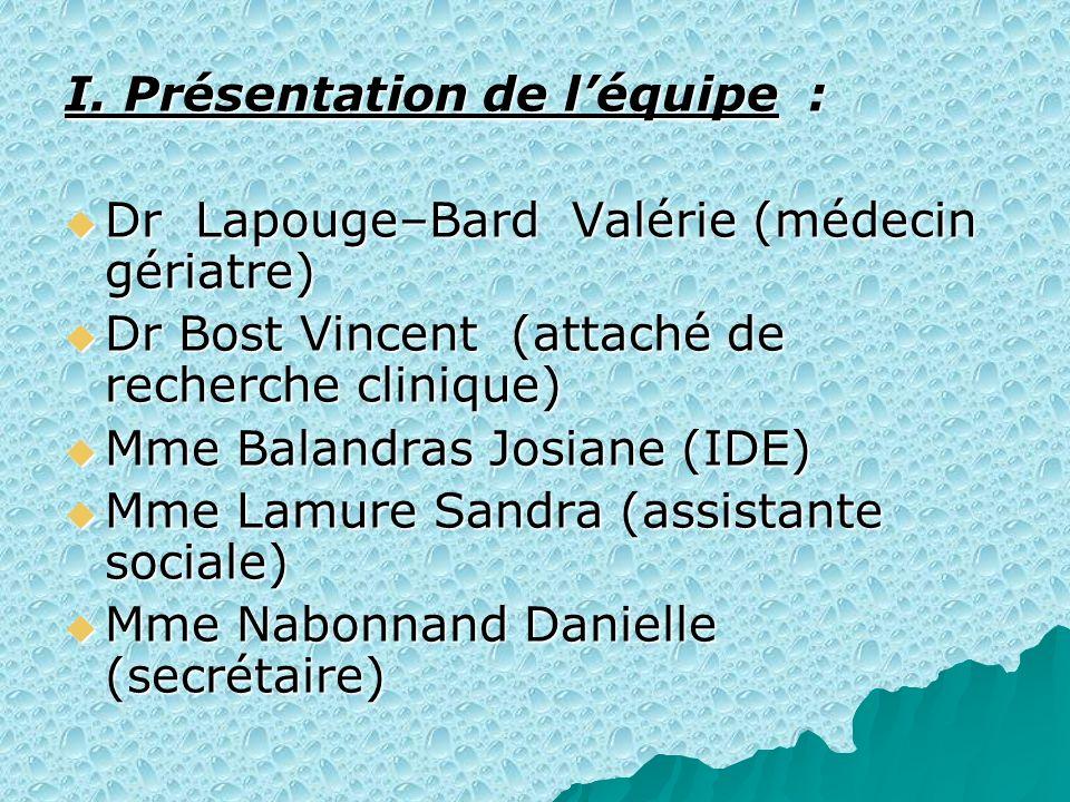 I. Présentation de léquipe : Dr Lapouge–Bard Valérie (médecin gériatre) Dr Lapouge–Bard Valérie (médecin gériatre) Dr Bost Vincent (attaché de recherc