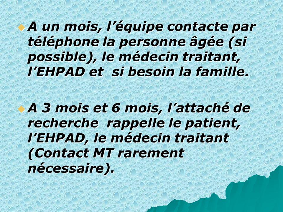 A un mois, léquipe contacte par téléphone la personne âgée (si possible), le médecin traitant, lEHPAD et si besoin la famille. A un mois, léquipe cont