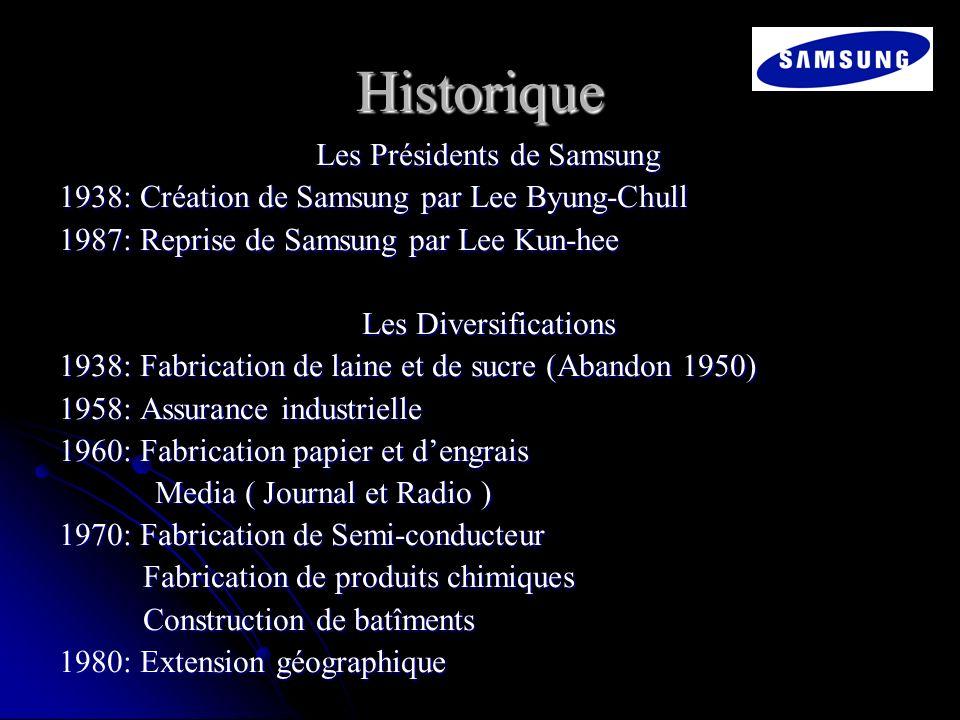 Historique Les Présidents de Samsung 1938: Création de Samsung par Lee Byung-Chull 1987: Reprise de Samsung par Lee Kun-hee Les Diversifications 1938:
