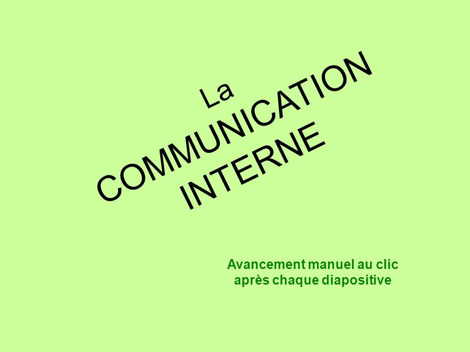 La COMMUNICATION INTERNE Avancement manuel au clic après chaque diapositive