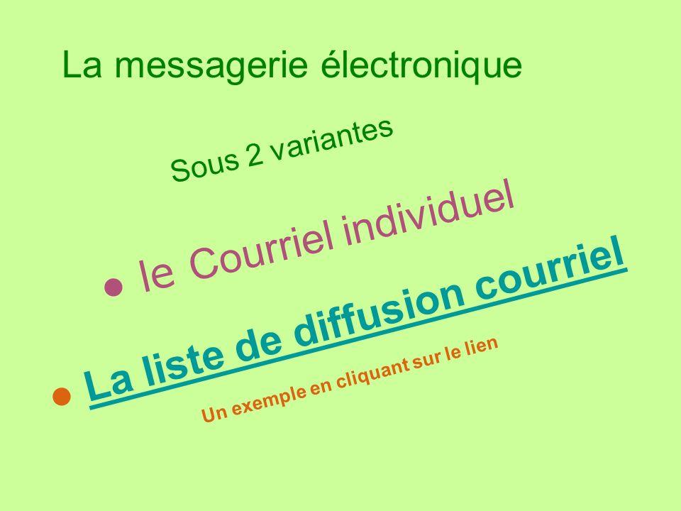 La messagerie électronique Sous 2 variantes le Courriel individuel La liste de diffusion courriel Un exemple en cliquant sur le lienLa liste de diffus
