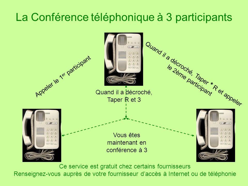 La Conférence téléphonique à 3 participants Appeler le 1 er participant Quand il a décroché, Taper * R et appeler le 2ème participant Quand il a décro