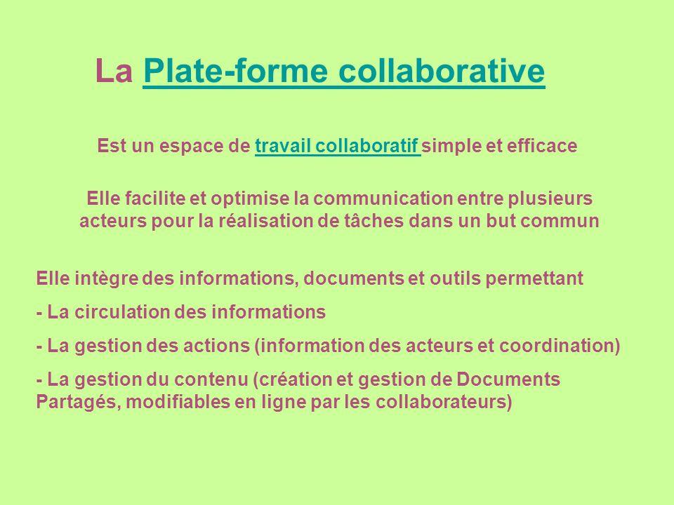 La Plate-forme collaborativePlate-forme collaborative Est un espace de travail collaboratif simple et efficacetravail collaboratif Elle facilite et op
