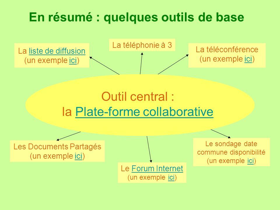 En résumé : quelques outils de base La liste de diffusion (un exemple ici)liste de diffusionici Outil central : la Plate-forme collaborativePlate-form