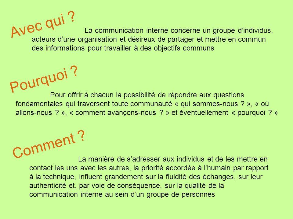 Avec qui ? La communication interne concerne un groupe dindividus, acteurs dune organisation et désireux de partager et mettre en commun des informati