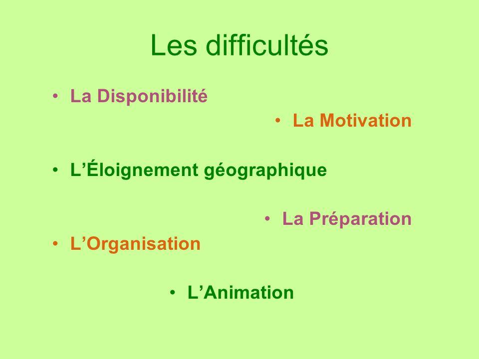 Les difficultés La Disponibilité La Motivation LÉloignement géographique La Préparation LOrganisation LAnimation