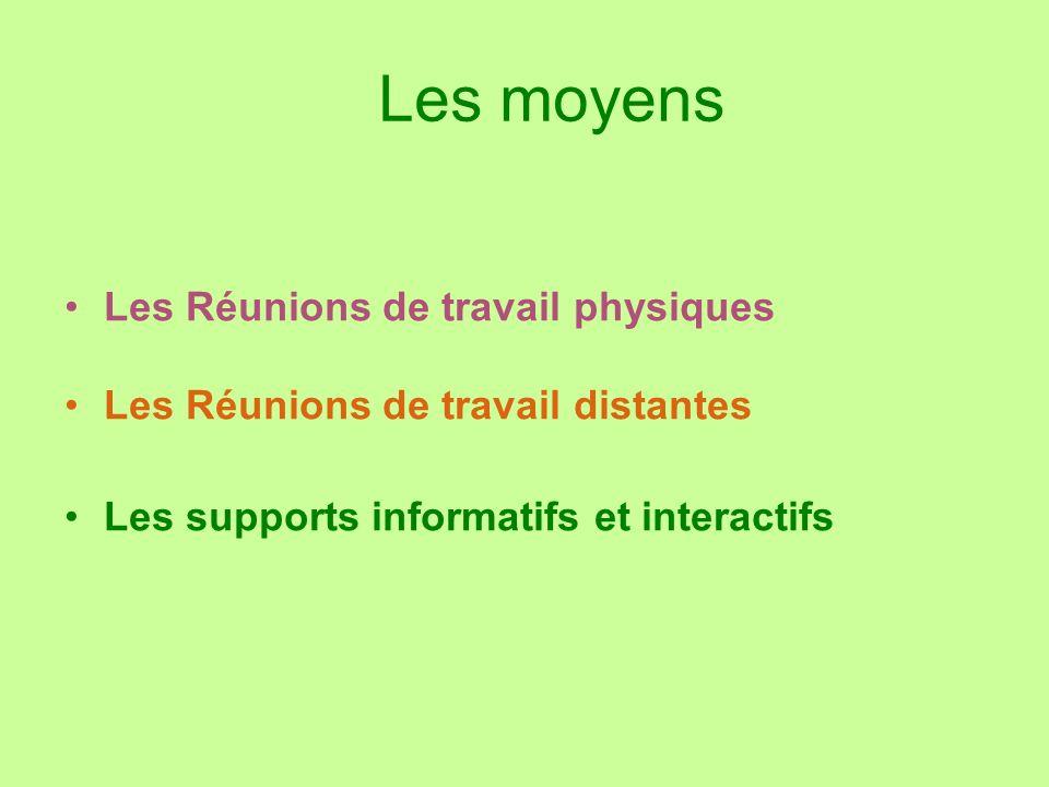 Les moyens Les Réunions de travail physiques Les Réunions de travail distantes Les supports informatifs et interactifs