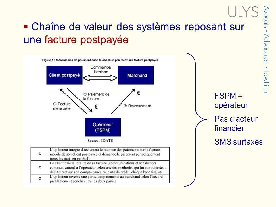 Chaîne de valeur des systèmes reposant sur une facture postpayée FSPM = opérateur Pas dacteur financier SMS surtaxés