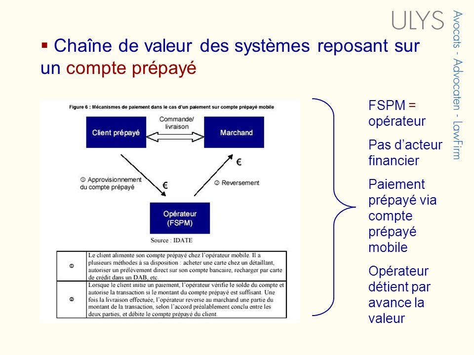 Chaîne de valeur des systèmes reposant sur un compte prépayé FSPM = opérateur Pas dacteur financier Paiement prépayé via compte prépayé mobile Opérate
