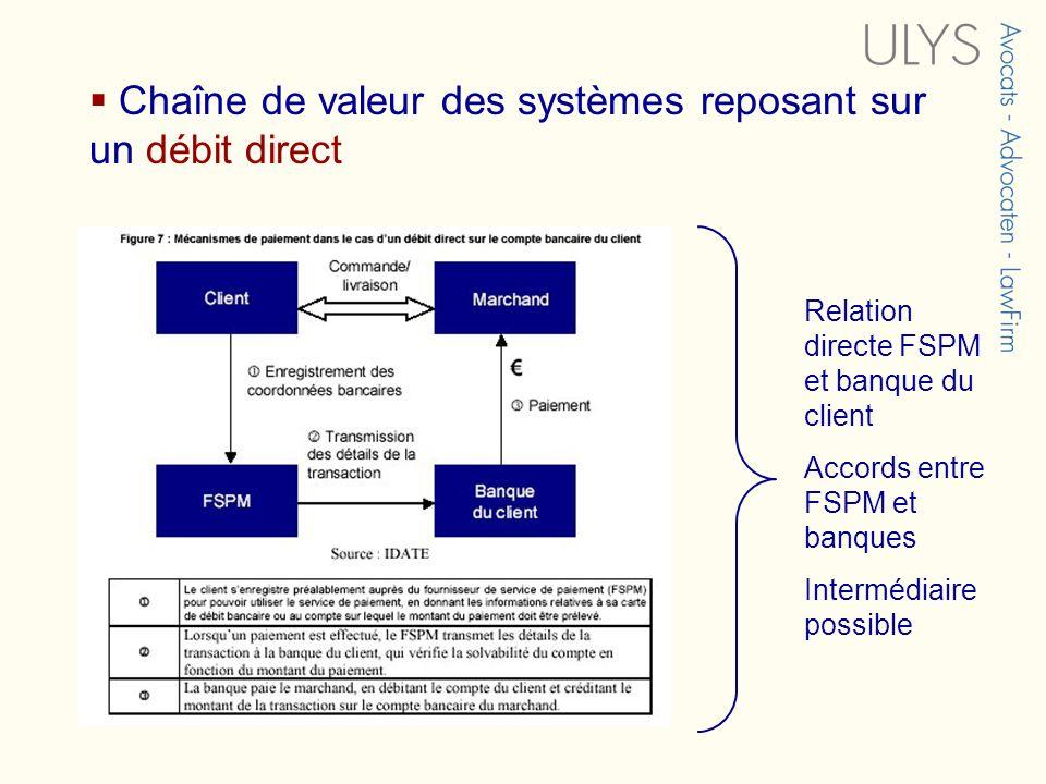 Chaîne de valeur des systèmes reposant sur un débit direct Relation directe FSPM et banque du client Accords entre FSPM et banques Intermédiaire possi