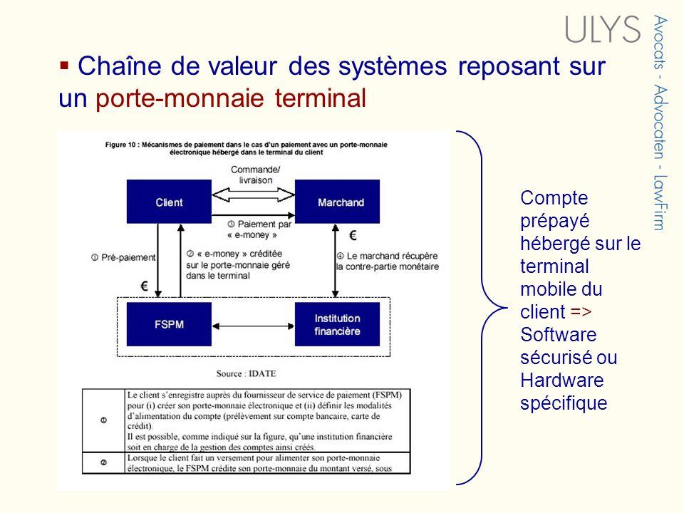Chaîne de valeur des systèmes reposant sur un porte-monnaie terminal Compte prépayé hébergé sur le terminal mobile du client => Software sécurisé ou H